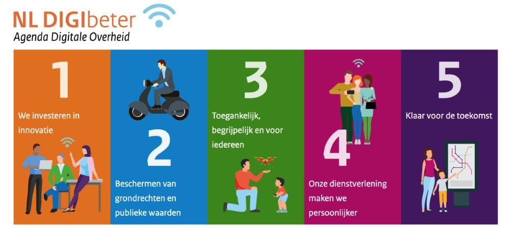 Agenda Digitale Overheid - 5 kernpunten