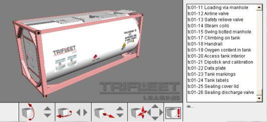Trifleet Leasing